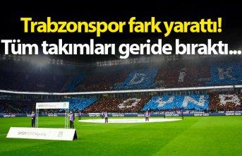 Trabzonspor fark yarattı!