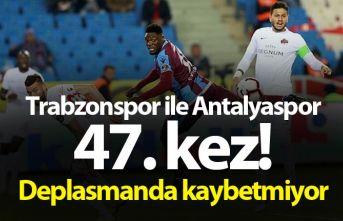 Trabzonspor ile Antalyaspor 47. kez!