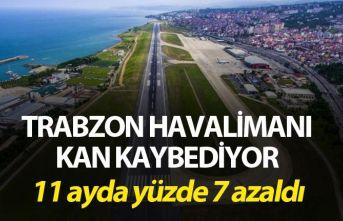 Trabzon Havalimanı kan kaybediyor - 11 Ayda yüzde...