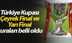Türkiye Kupası kura çekilişi eşleşmeleri