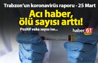 Trabzon'da koronavirüsten 2. ölüm!