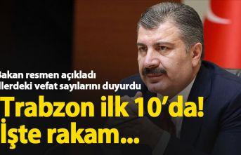 Bakan Koca Açıkladı! İşte Trabzon'da koronavirüsten...