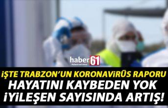 İşte Trabzon'un Koronavirüs raporu! Ölüm...