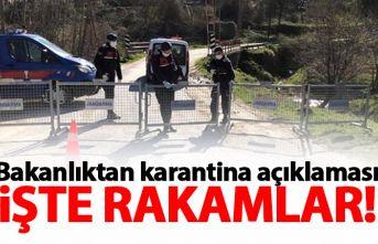 Türkiye'de kaç yerleşim yeri karantinada?...