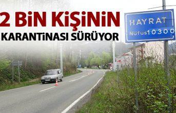 Trabzon'da o ilçede 2 bin kişinin karantinası...