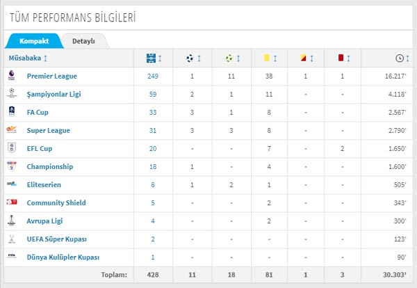 Trabzonspor'un yeni transferi John Mikel Obi kimdir?