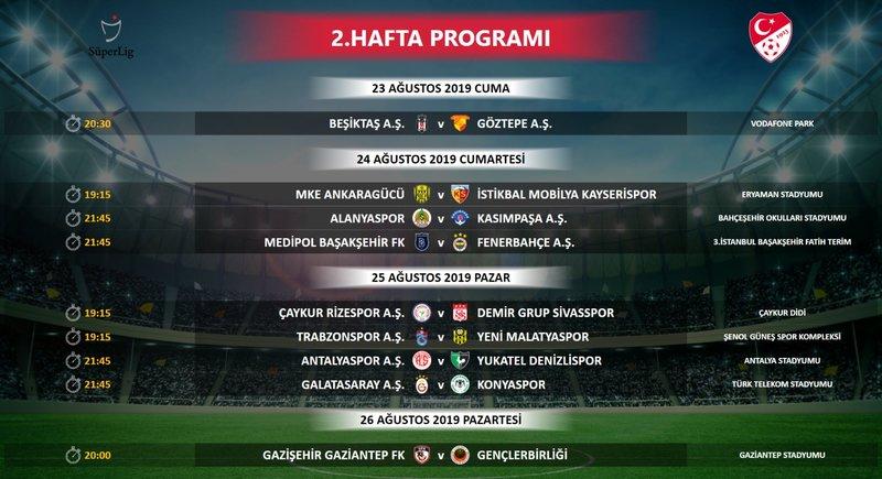 Trabzonspor ilk 3 haftada o takımlarla karşılaşacak! İşte program...