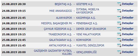 Spor Toto Süper Lig - 1. Lig - 2. Lig - 3. Lig   Puan Durumu, Fikstür ve Maç Sonuçları