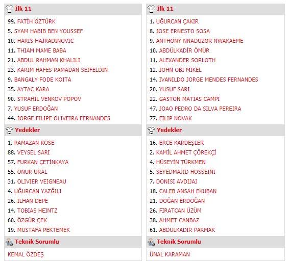 Kasımpaşa - Trabzonspor maçı saat kaçta, hangi kanalda?