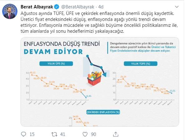 Berat Albayrak'tan enflasyon açıklaması: 'Önemli düşüş kaydettik'
