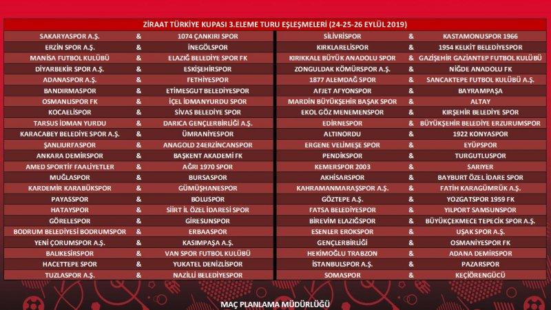 Trabzon ekibinin rakibi Adana Demir oldu