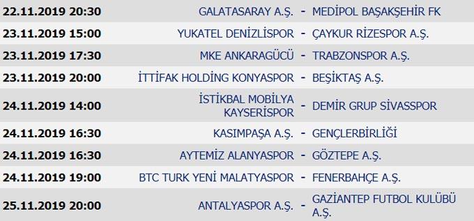 Süper Lig 11. Hafta maç sonuçları, Puan durumu ve 12. Hafta programı