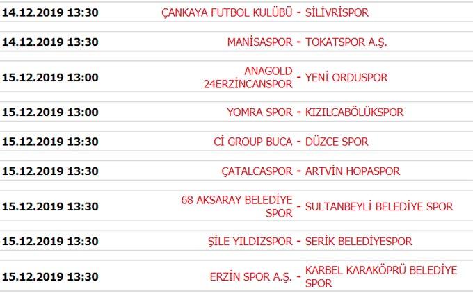 Süper Lig 14. Hafta Maçları, Puan durumu ve 15. Hafta programı