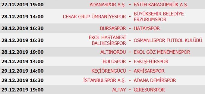 Süper Lig 16. Hafta programı, Süper Lig Puan Durumu, 17. Hafta programı
