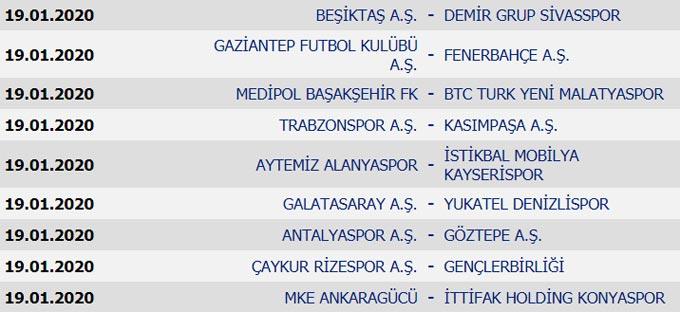 Süper Lig 17. Hafta maç sonuçları, Süper Lig Puan Durumu, 18. Hafta programı