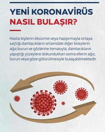 koronavirüs önlemleri