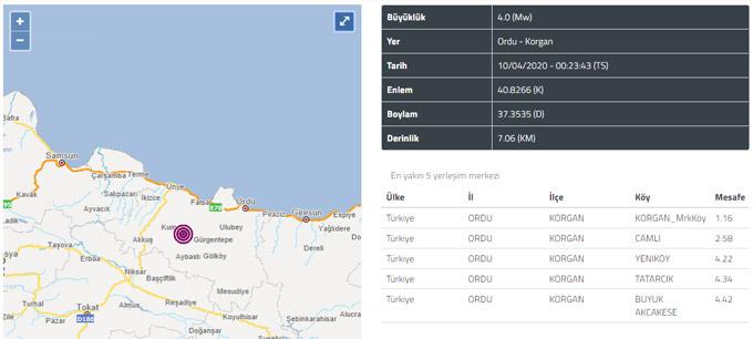 Ordu'da deprem! Trabzon'da da hissedildi