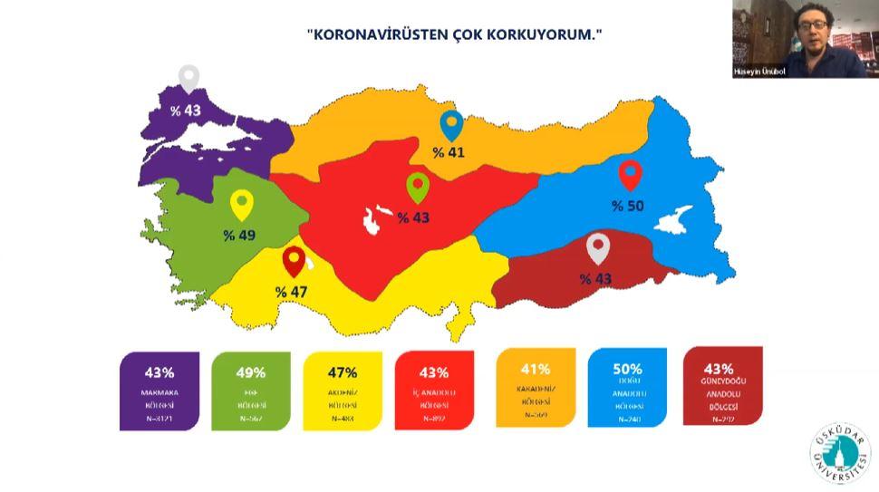 Türkiye'nin koronafobi haritası... En çok o bölge insanları korkuyor