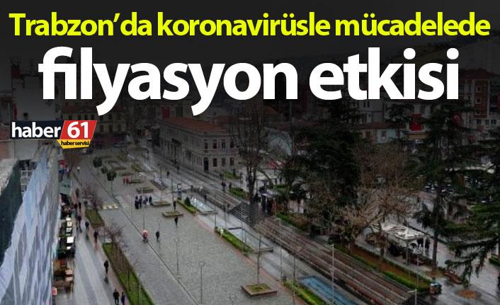 Trabzon'da koronavirüs hastasına Plazma tedavisi uygulandı