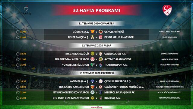 Süper Lig 32 ve 33. hafta maç programları açıklandı
