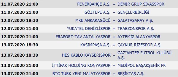 Süper Lig 31. Hafta maç sonuçları, Süper Lig Puan durumu ve 32. Hafta maçları