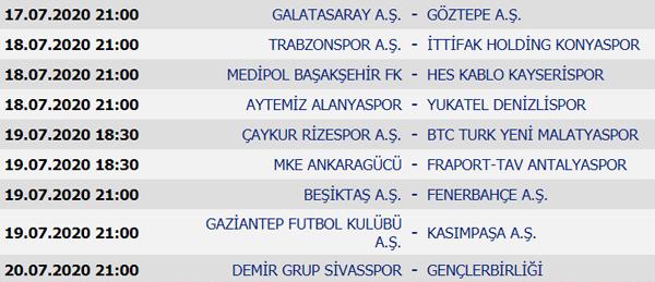 Süper Lig 32. Hafta maç sonuçları, Süper Lig puan durumu ve 33. Hafta maçları
