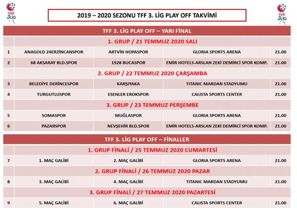 TFF 2. Ve 3. Lig Play-Off takvimini açıkladı