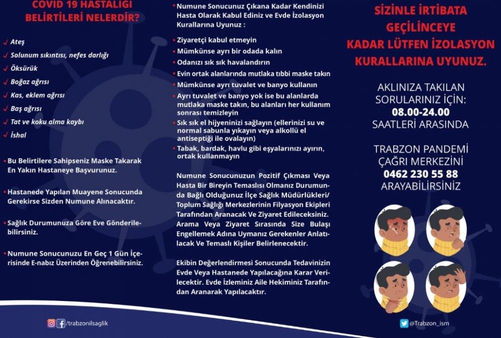 İl Sağlık Müdürlüğü duyurdu! Trabzon'da Kovid testi…