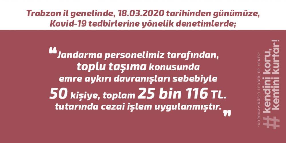 Trabzon'da 211 kişiye 88 Bin 228 TL ceza!