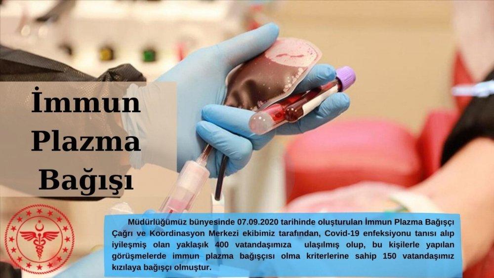 Trabzon İl Sağlık Müdürlüğü açıkladı! 400 kişiye ulaşıldı
