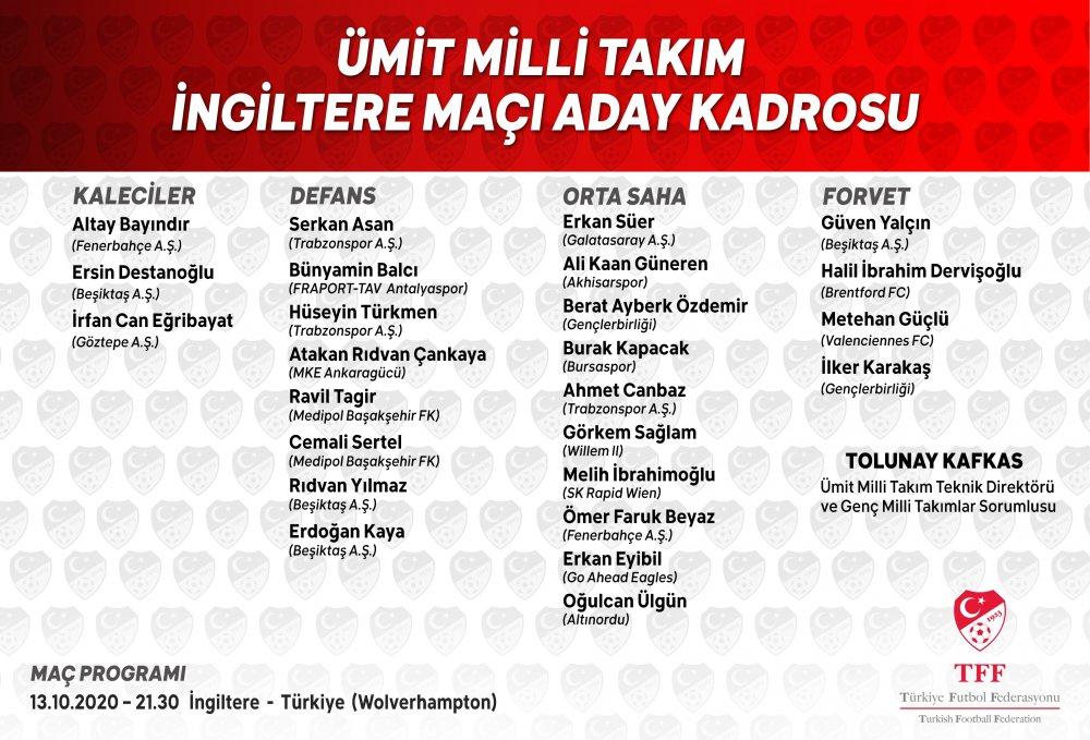 Ümit Milli takım kadrosu açıklandı! Trabzonspor'dan 3 oyuncu