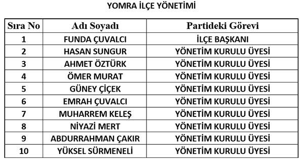 Trabzon'da Deva Partisi Yomra İlçe yönetimi belli oldu