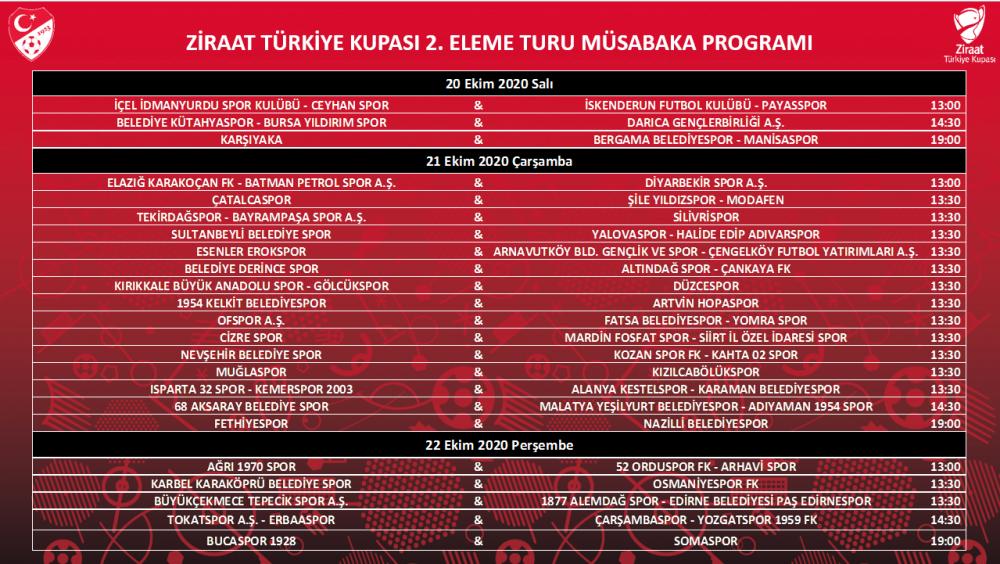 Yomraspor kupada turladı! rakibi yine Trabzon'dan