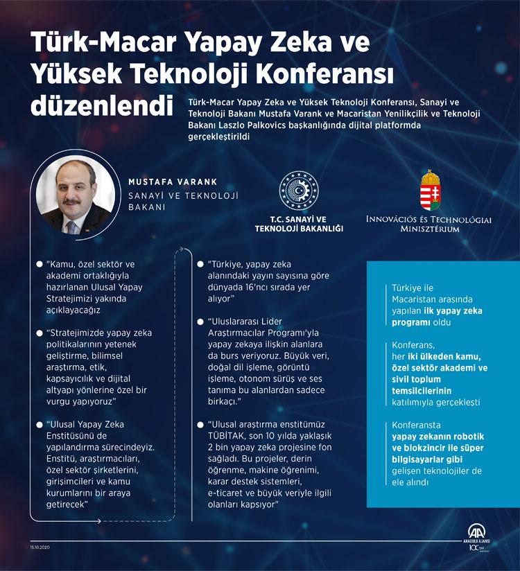 Bakan Varank: Ulusal Yapay Zeka Stratejimizi yakında açıklayacağız