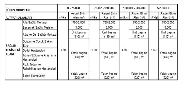 """Trabzon Şehir Plancıları Odası Şehir Hastanesi konusunda araştırmasını tamamladı: """"Bu hastane buraya olmaz"""""""