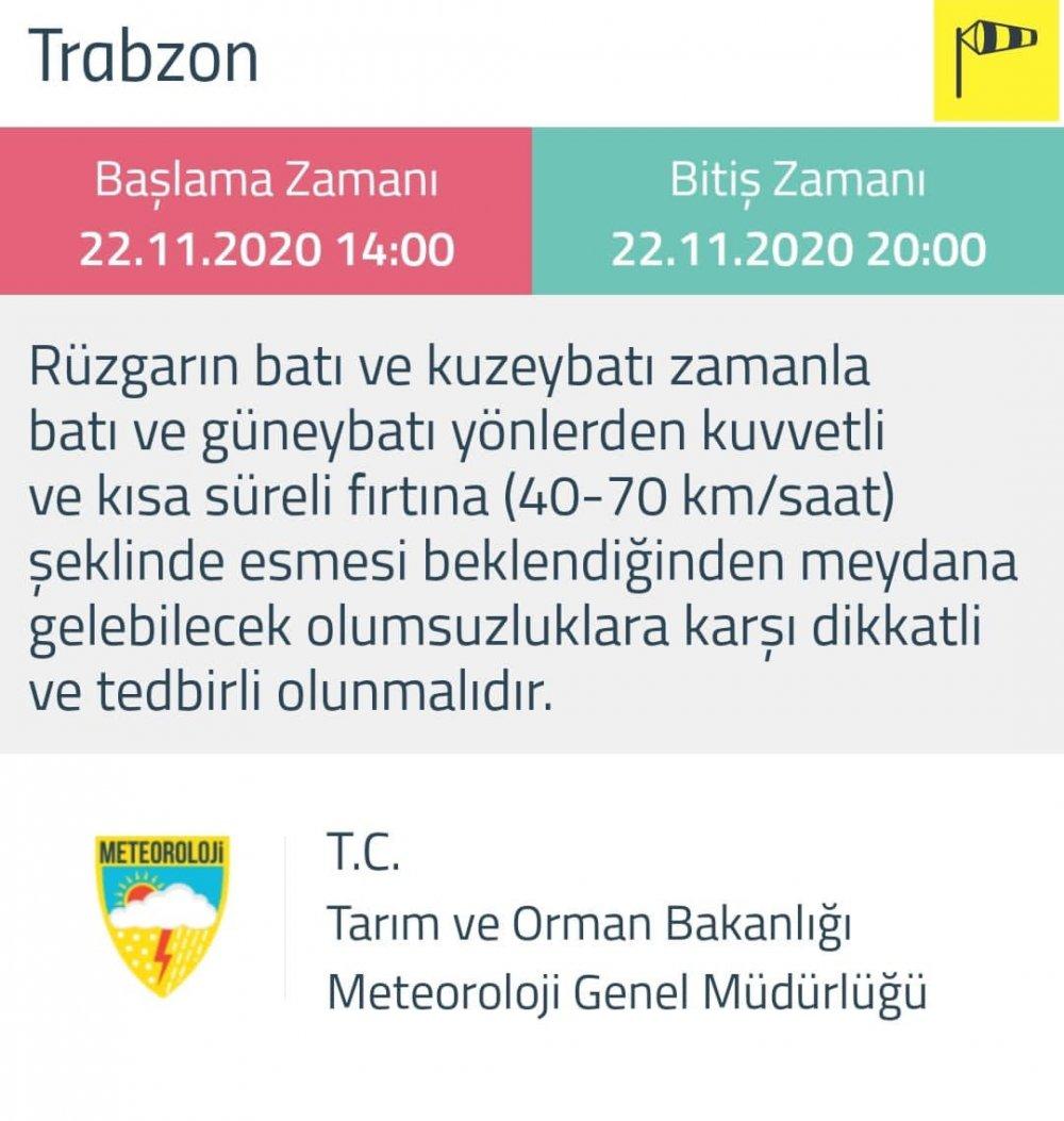 Trabzon için uyarı! Kuvvetli yağmur, kar ve rüzgar