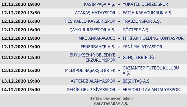 Süper Lig'de puan durumu, Süper Lig 11. Hafta maçları ve 12. Hafta maç programı