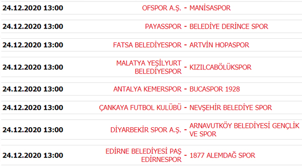 Süper Lig puan durumu, Süper lig 13. Hafta maç sonuçları ve 14. Hafta programı