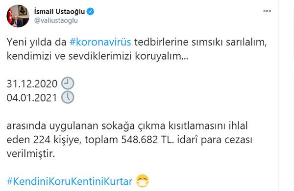 Trabzon'da sokağa çıkma yasağını ihlal ettiler! 224 kişiye ceza