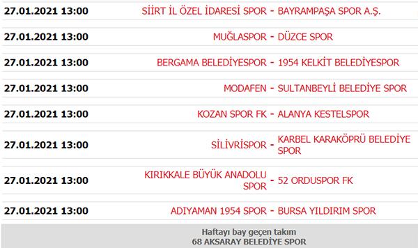 Süper Lig puan durumu, Süper Lig 17. Hafta maç sonuçları ve 18. Hafta maç programı