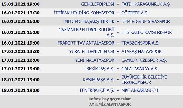 Süper Lig puan durumu, Süper Lig 18. Hafta maç sonuçları ve 19. Hafta programı