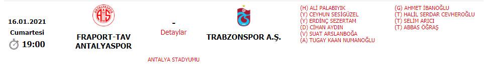 Antalyaspor - Trabzonspor maçının VAR hakemi belli oldu