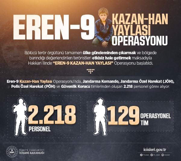 'Eren-9 Kazan-Han Yaylası' operasyonu başlatıldı