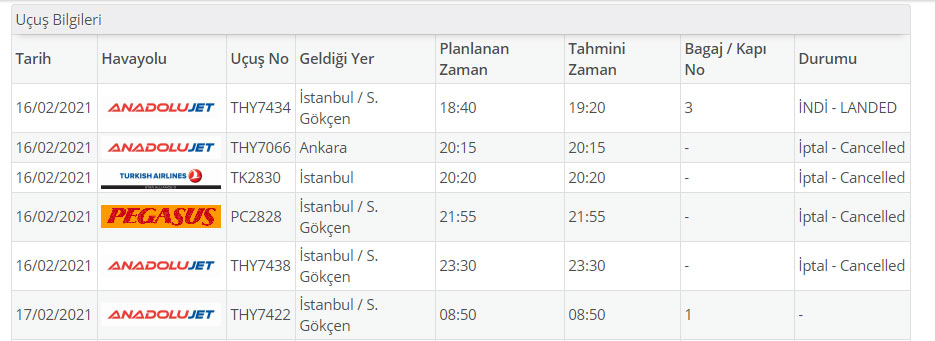 Trabzon'da kar uçuşları da vurdu