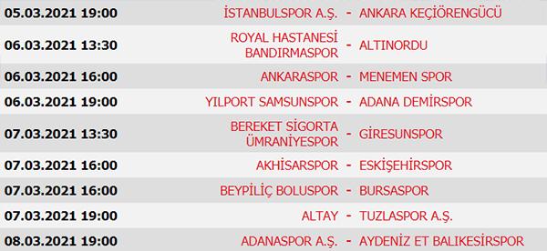 Süper Lig 27. Hafta maç sonuçları, Süper Lig puan durumu ve 28. Hafta maçları