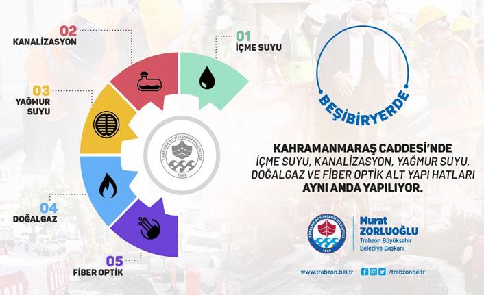 Trabzon sokakları tekrar kazılmasın diye