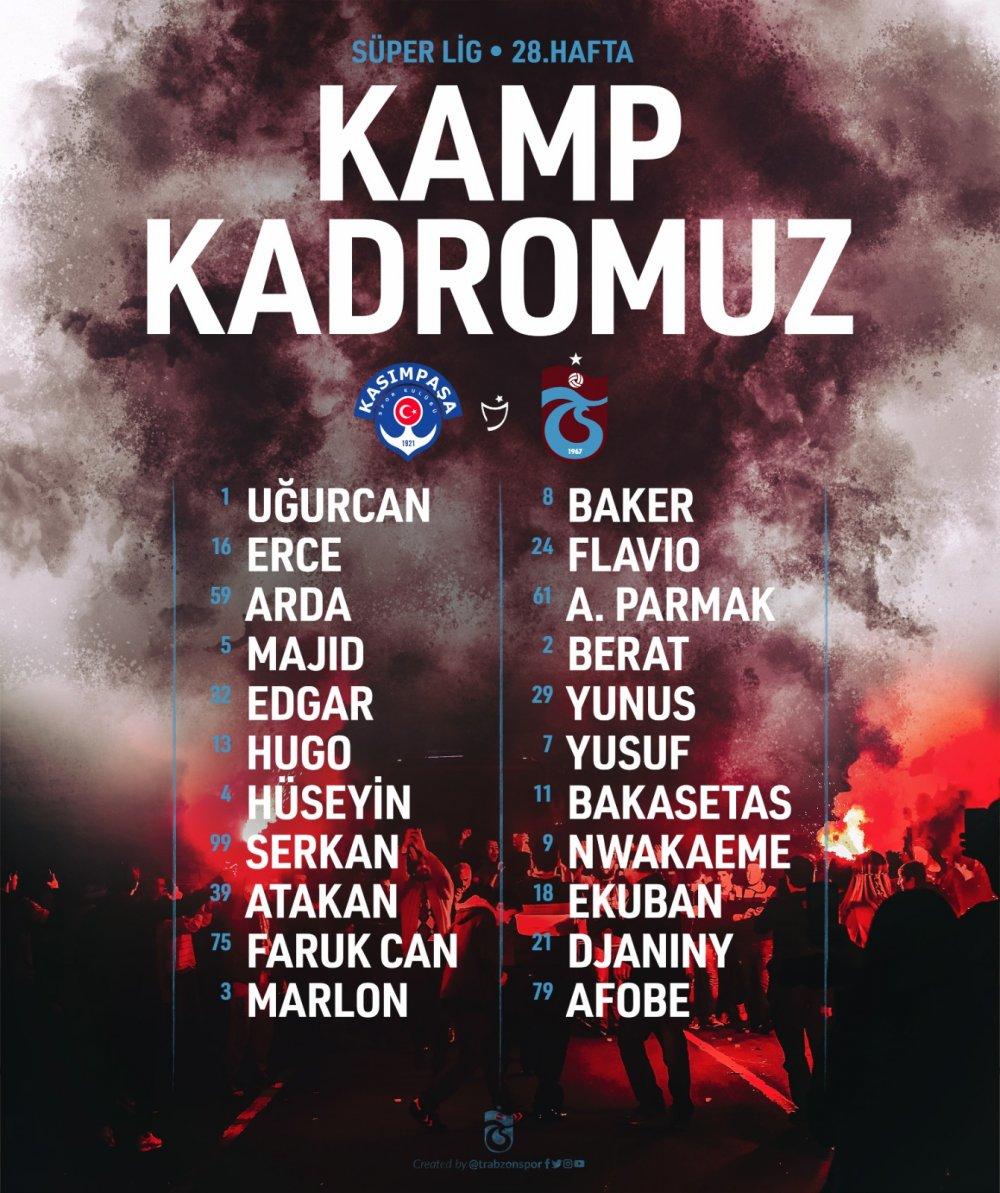 Trabzonspor'un Kasımpaşa kamp kadrosu belli oldu