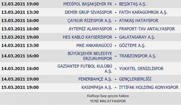 Süper Lig 29. Hafta maç sonuçları, Süper Lig puan durumu, 30. Hafta maçları