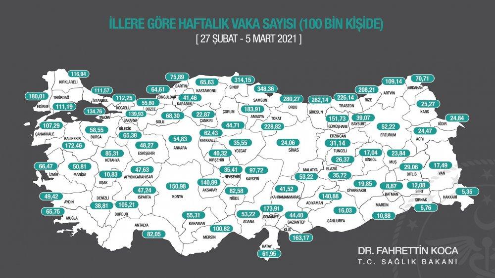 Bakan Koca paylaştı! İşte Trabzon'da vaka sayısında son durum