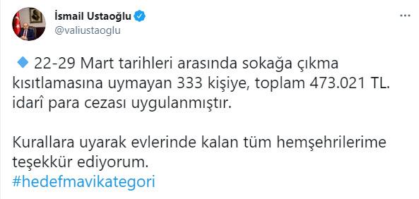 Trabzon'da bir haftada 333 kişiye ceza